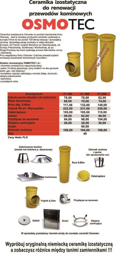 ceramiczne wkłady kominowe